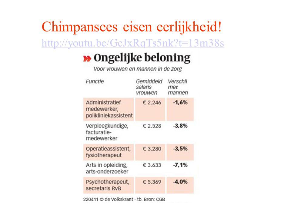 http://youtu.be/GcJxRqTs5nk?t=13m38s Chimpansees eisen eerlijkheid!