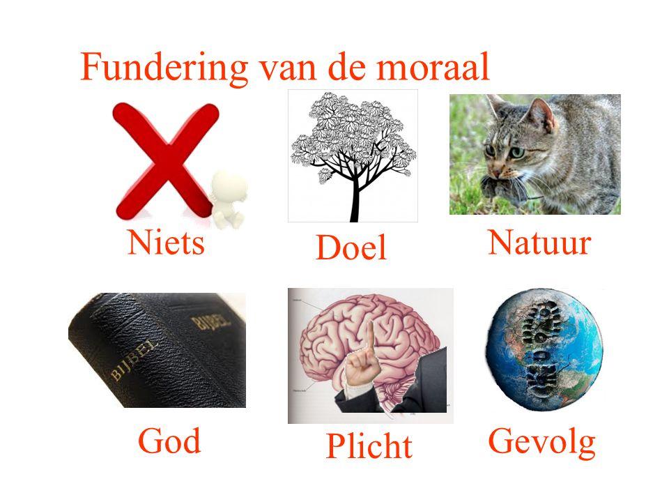 Fundering van de moraal God Doel Gevolg NatuurNiets Plicht