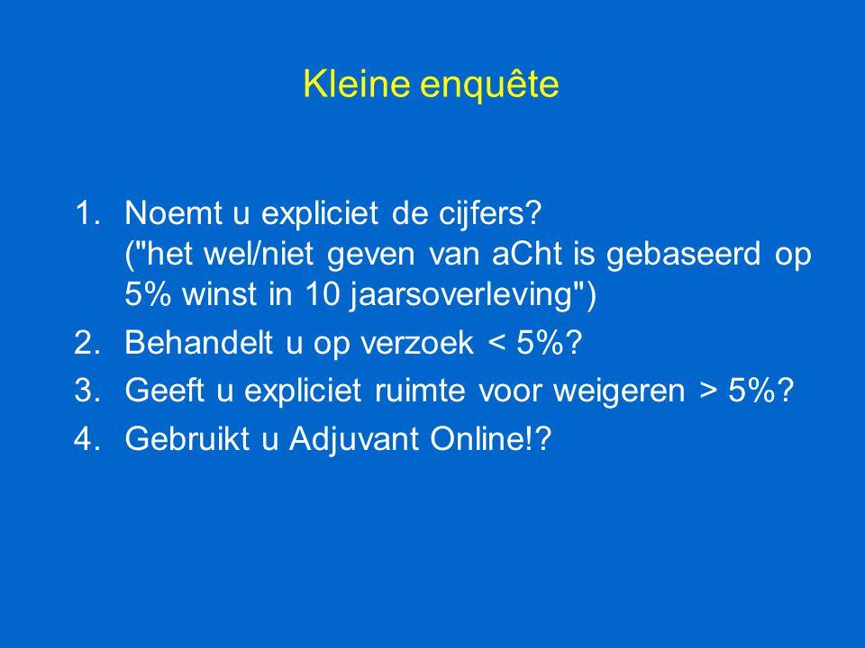 Kleine enquête 1.Noemt u expliciet de cijfers? (