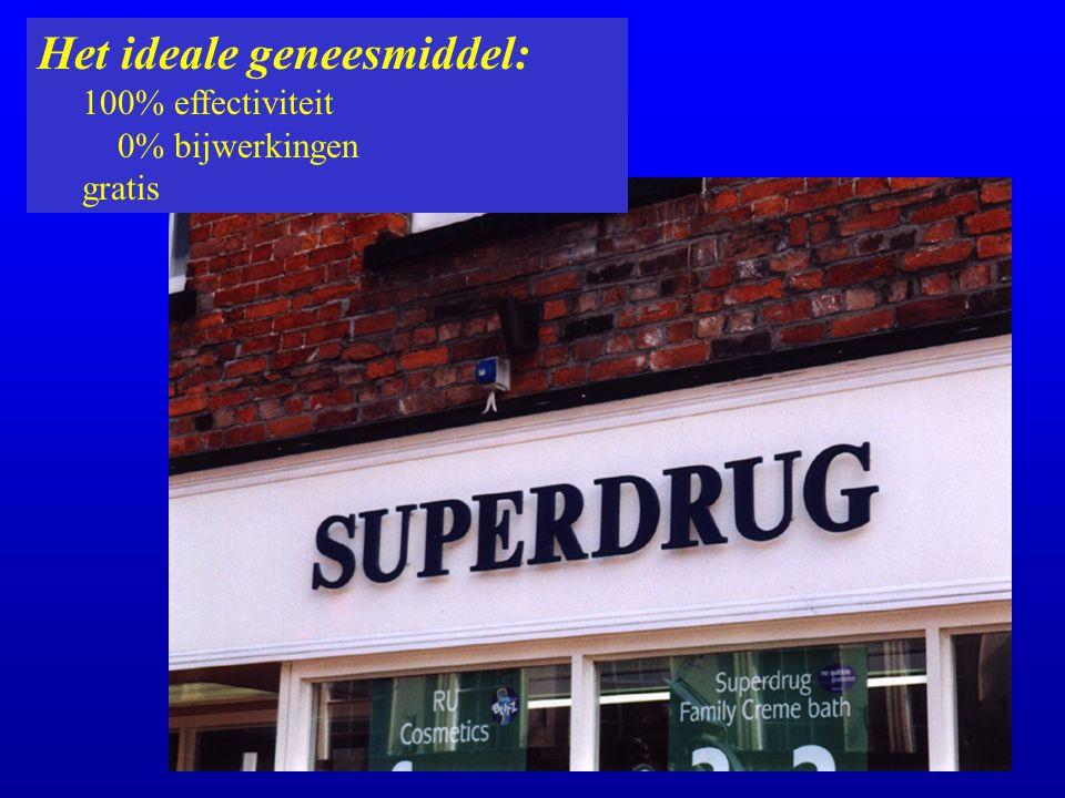 Het ideale geneesmiddel: 100% effectiviteit 0% bijwerkingen gratis