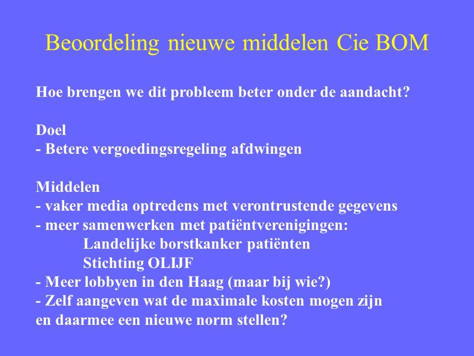Beoordeling nieuwe middelen Cie BOM Hoe brengen we dit probleem beter onder de aandacht? Doel - Betere vergoedingsregeling afdwingen Middelen - vaker