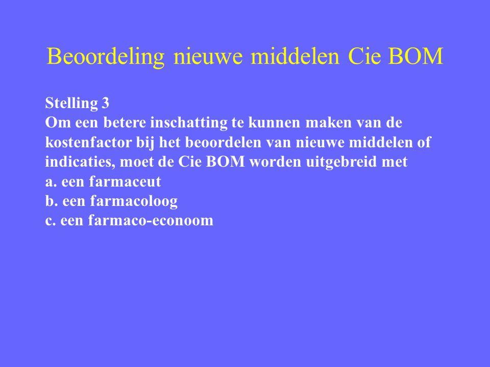 Beoordeling nieuwe middelen Cie BOM Stelling 3 Om een betere inschatting te kunnen maken van de kostenfactor bij het beoordelen van nieuwe middelen of indicaties, moet de Cie BOM worden uitgebreid met a.