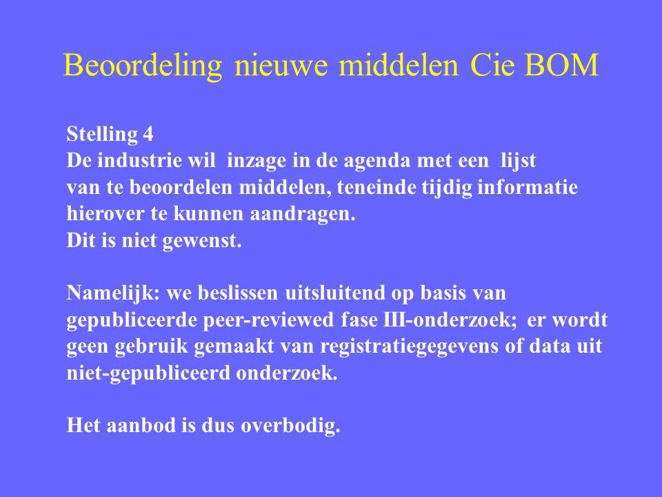Beoordeling nieuwe middelen Cie BOM Stelling 4 De industrie wil inzage in de agenda met een lijst van te beoordelen middelen, teneinde tijdig informatie hierover te kunnen aandragen.