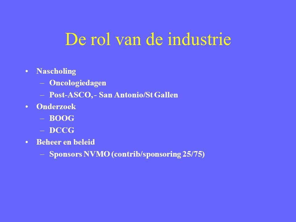 De rol van de industrie Nascholing –Oncologiedagen –Post-ASCO, - San Antonio/St Gallen Onderzoek –BOOG –DCCG Beheer en beleid –Sponsors NVMO (contrib/