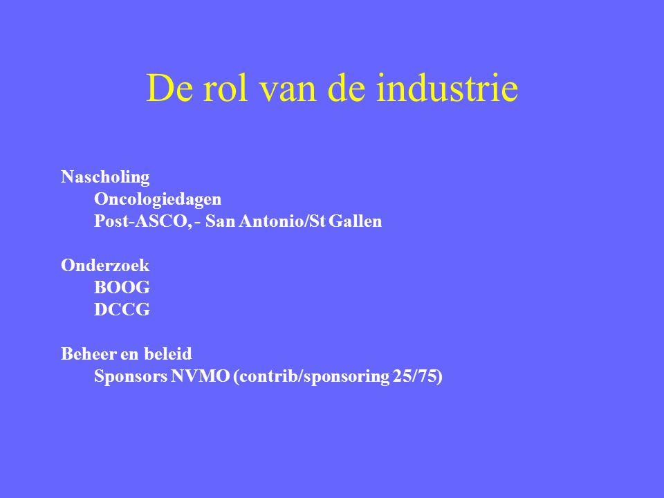 De rol van de industrie Nascholing Oncologiedagen Post-ASCO, - San Antonio/St Gallen Onderzoek BOOG DCCG Beheer en beleid Sponsors NVMO (contrib/sponsoring 25/75)