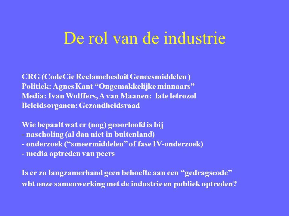 """De rol van de industrie CRG (CodeCie Reclamebesluit Geneesmiddelen ) Politiek: Agnes Kant """"Ongemakkelijke minnaars"""" Media: Ivan Wolffers, A van Maanen"""