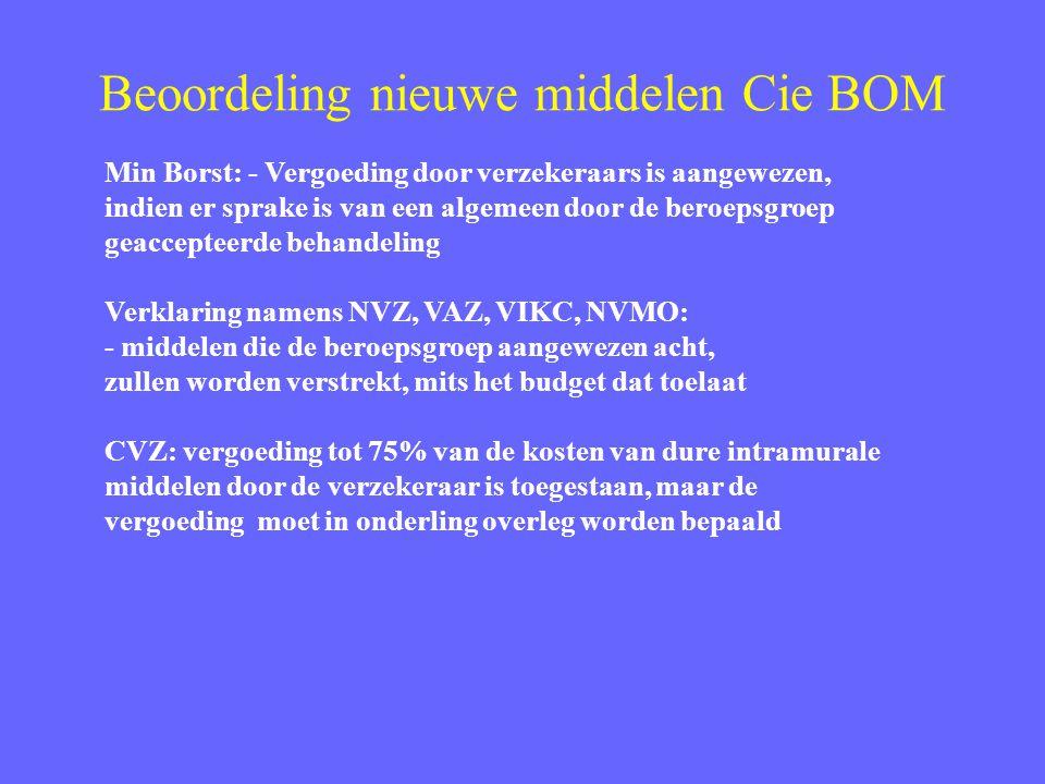Beoordeling nieuwe middelen Cie BOM Min Borst: - Vergoeding door verzekeraars is aangewezen, indien er sprake is van een algemeen door de beroepsgroep geaccepteerde behandeling Verklaring namens NVZ, VAZ, VIKC, NVMO: - middelen die de beroepsgroep aangewezen acht, zullen worden verstrekt, mits het budget dat toelaat CVZ: vergoeding tot 75% van de kosten van dure intramurale middelen door de verzekeraar is toegestaan, maar de vergoeding moet in onderling overleg worden bepaald