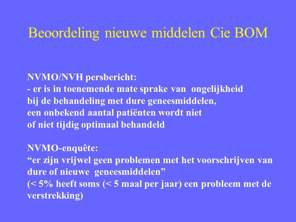 Beoordeling nieuwe middelen Cie BOM NVMO/NVH persbericht: - er is in toenemende mate sprake van ongelijkheid bij de behandeling met dure geneesmiddele