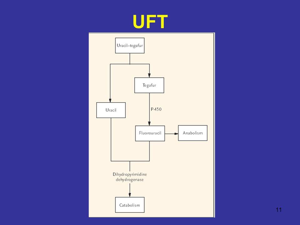 11 UFT