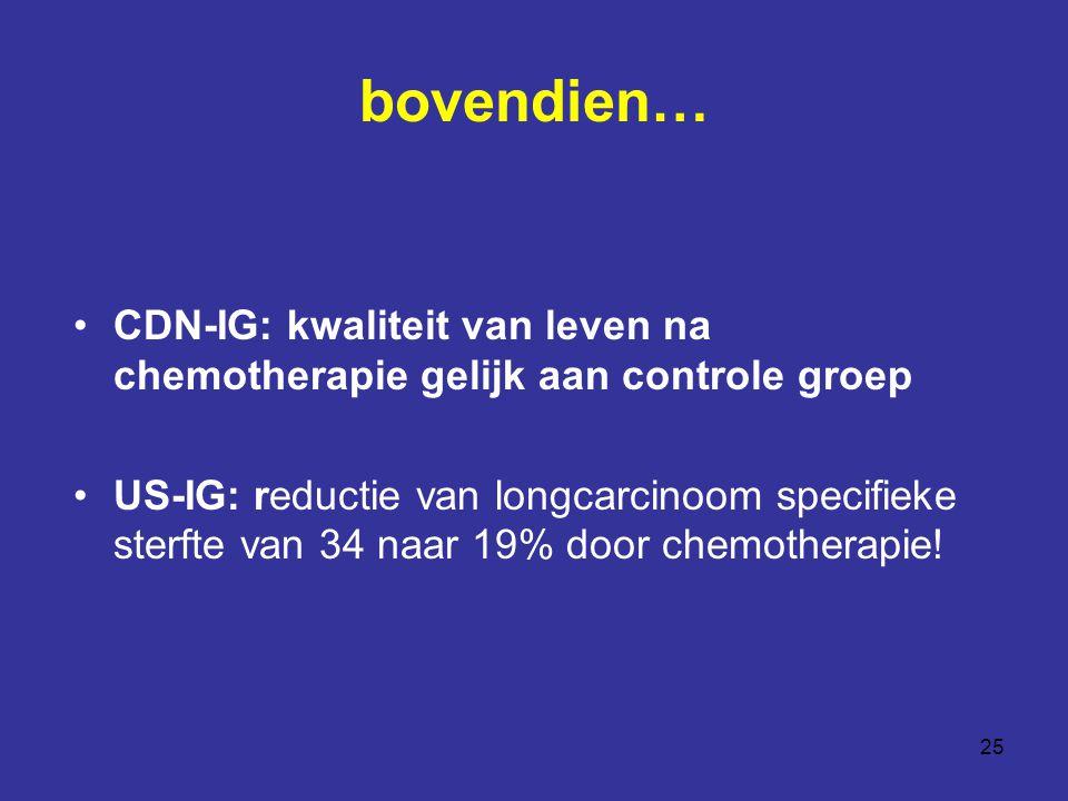 25 bovendien… CDN-IG: kwaliteit van leven na chemotherapie gelijk aan controle groep US-IG: reductie van longcarcinoom specifieke sterfte van 34 naar 19% door chemotherapie!