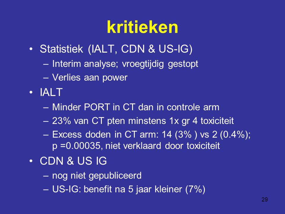 29 kritieken Statistiek (IALT, CDN & US-IG) –Interim analyse; vroegtijdig gestopt –Verlies aan power IALT –Minder PORT in CT dan in controle arm –23% van CT pten minstens 1x gr 4 toxiciteit –Excess doden in CT arm: 14 (3% ) vs 2 (0.4%); p =0.00035, niet verklaard door toxiciteit CDN & US IG –nog niet gepubliceerd –US-IG: benefit na 5 jaar kleiner (7%)