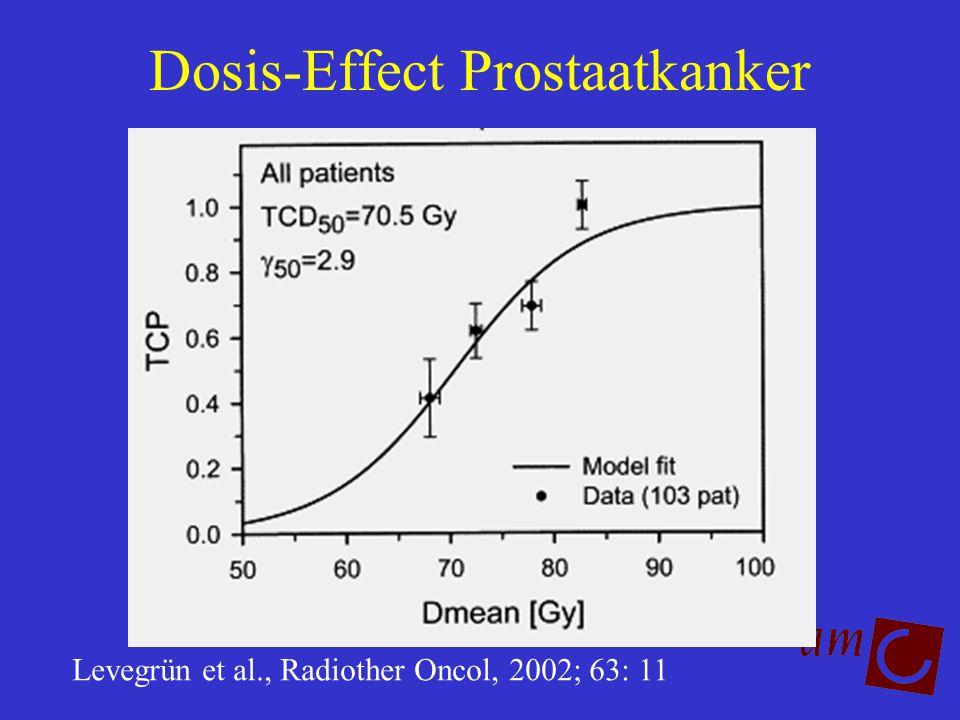 Levegrün et al., Radiother Oncol, 2002; 63: 11 Dosis-Effect Prostaatkanker