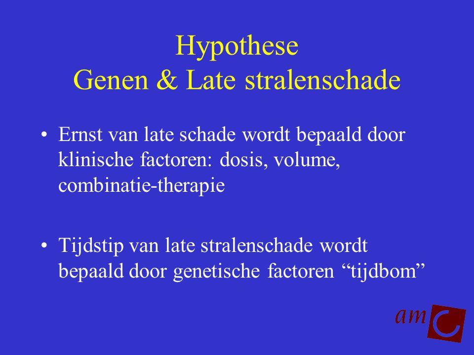 Hypothese Genen & Late stralenschade Ernst van late schade wordt bepaald door klinische factoren: dosis, volume, combinatie-therapie Tijdstip van late