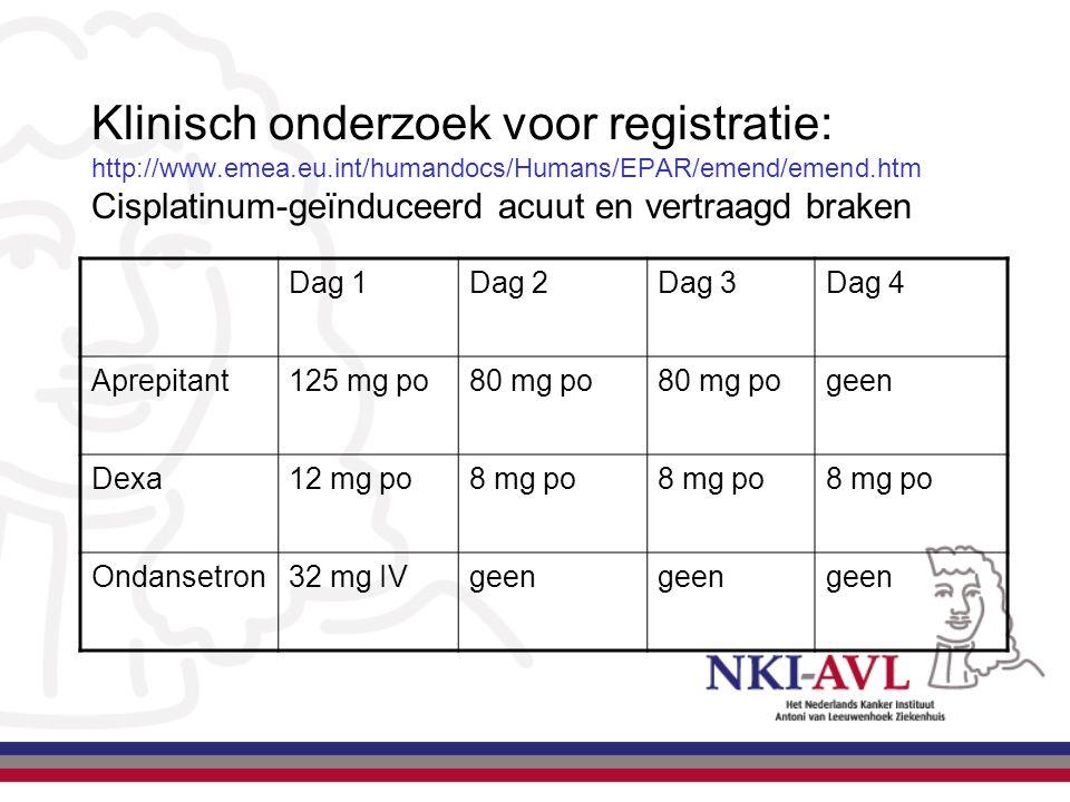 Klinisch onderzoek voor registratie: http://www.emea.eu.int/humandocs/Humans/EPAR/emend/emend.htm Dag 1Dag 2Dag 3Dag 4 Aprepitant125 mg po80 mg po gee