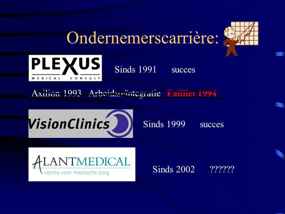 Failliet 1994 Ondernemerscarrière: Sinds 1991succes Axilion 1993Arbeidsreïntegratie Sinds 1999 succes Sinds 2002