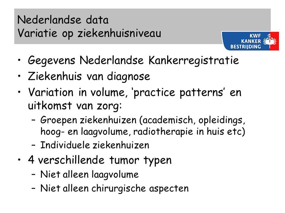 Nederlandse data Variatie op ziekenhuisniveau Gegevens Nederlandse Kankerregistratie Ziekenhuis van diagnose Variation in volume, 'practice patterns'