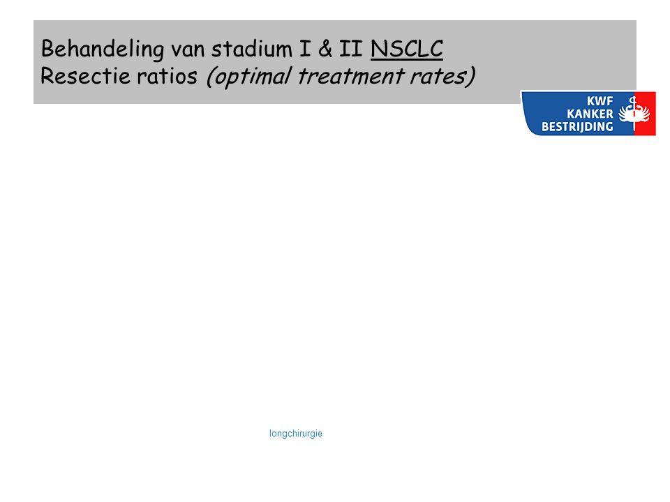 Behandeling van stadium I & II NSCLC Resectie ratios (optimal treatment rates) longchirurgie
