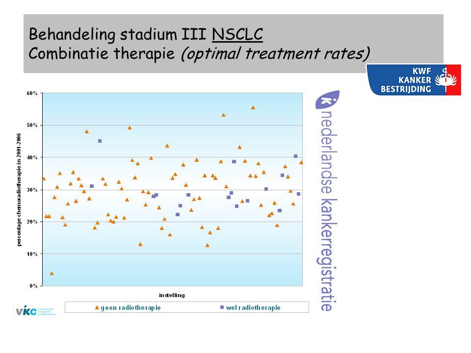 Behandeling stadium III NSCLC Combinatie therapie (optimal treatment rates)