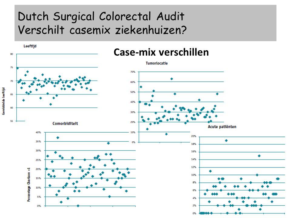 Case-mix verschillen Dutch Surgical Colorectal Audit Verschilt casemix ziekenhuizen?