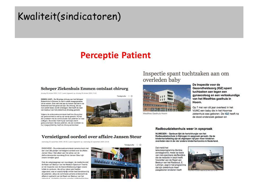 Perceptie Patient Kwaliteit(sindicatoren)