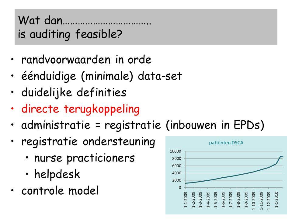 Wat dan…………………………….. is auditing feasible? randvoorwaarden in orde éénduidige (minimale) data-set duidelijke definities directe terugkoppeling adminis