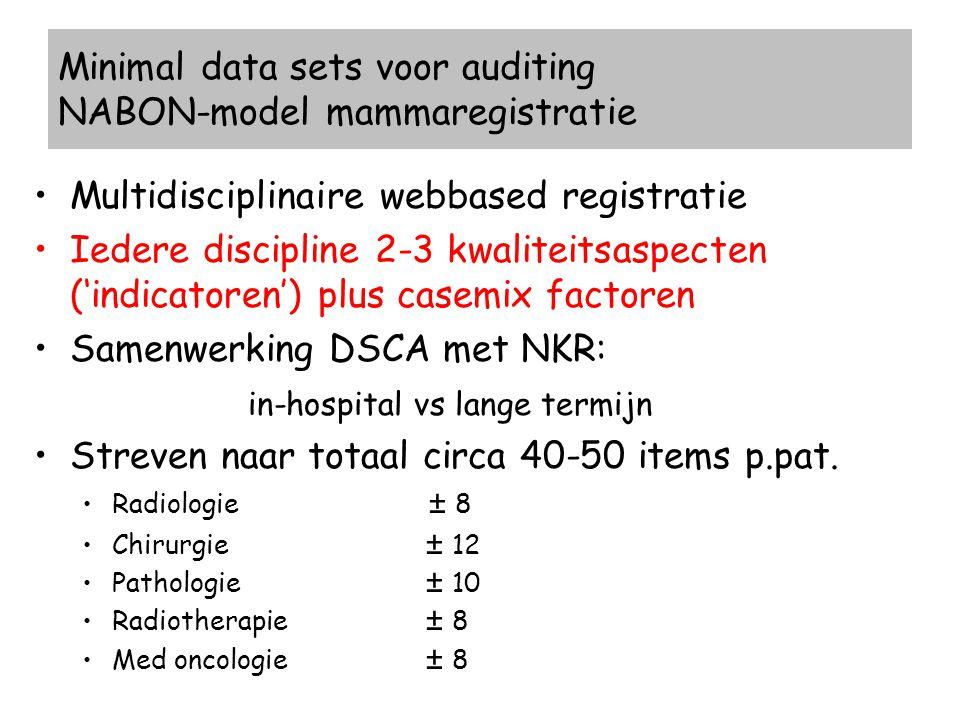 Minimal data sets voor auditing NABON-model mammaregistratie Multidisciplinaire webbased registratie Iedere discipline 2-3 kwaliteitsaspecten ('indica