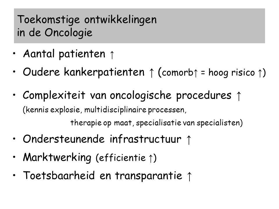 Toekomstige ontwikkelingen in de Oncologie Aantal patienten ↑ Oudere kankerpatienten ↑ ( comorb ↑ = hoog risico ↑ ) Complexiteit van oncologische proc