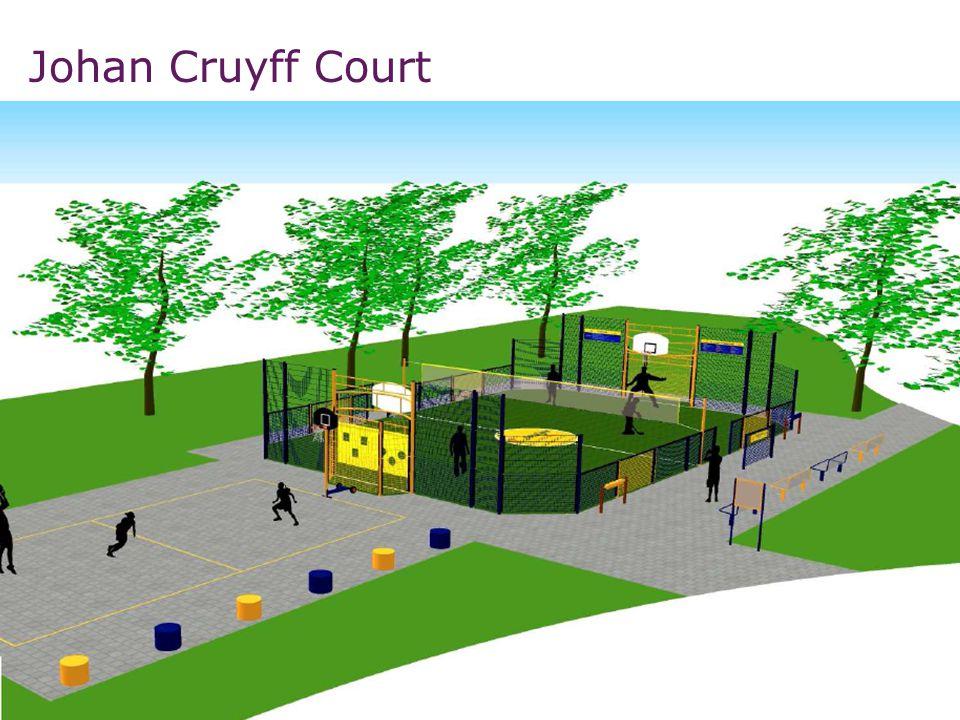 Johan Cruyff Court