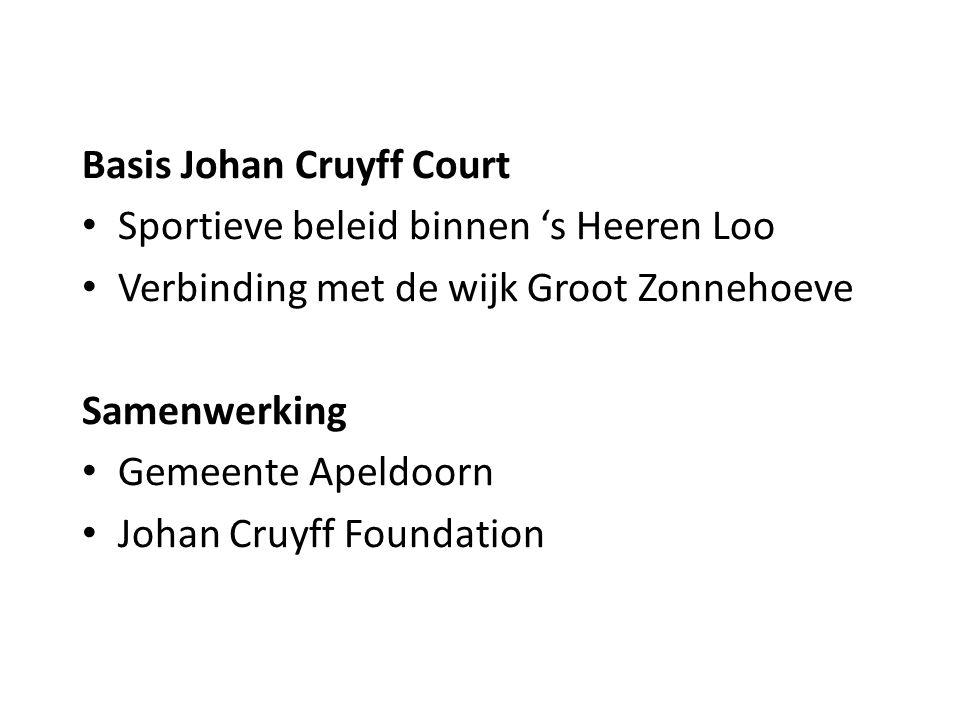 Basis Johan Cruyff Court Sportieve beleid binnen 's Heeren Loo Verbinding met de wijk Groot Zonnehoeve Samenwerking Gemeente Apeldoorn Johan Cruyff Foundation
