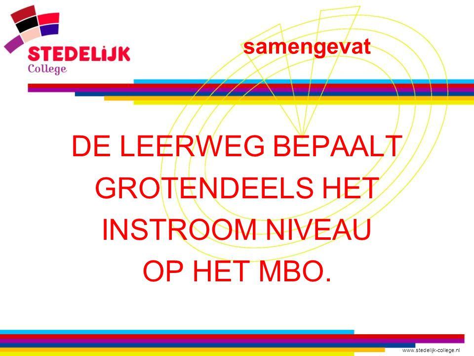 www.stedelijk-college.nl DE LEERWEG BEPAALT GROTENDEELS HET INSTROOM NIVEAU OP HET MBO. samengevat