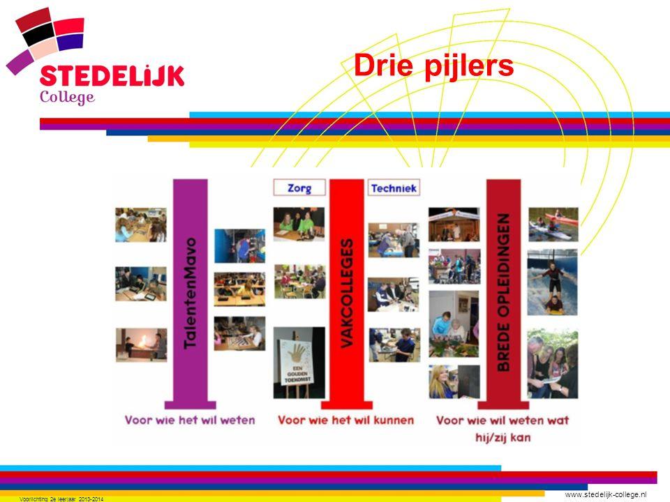 www.stedelijk-college.nl info@stedelijk-college.nl Einde Voorlichting 2e leerjaar 2013-2014
