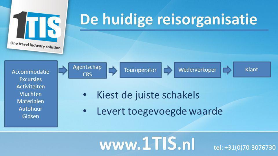 De huidige reisorganisatie www. 1TIS.nl www. 1TIS.nl tel: +31(0)70 3076730 Accommodatie Excursies Activiteiten Vluchten Materialen Autohuur Gidsen Age
