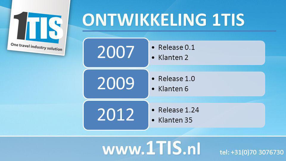 ONTWIKKELING 1TIS D www. 1TIS.nl www. 1TIS.nl tel: +31(0)70 3076730 Release 0.1 Klanten 2 2007 Release 1.0 Klanten 6 2009 Release 1.24 Klanten 35 2012