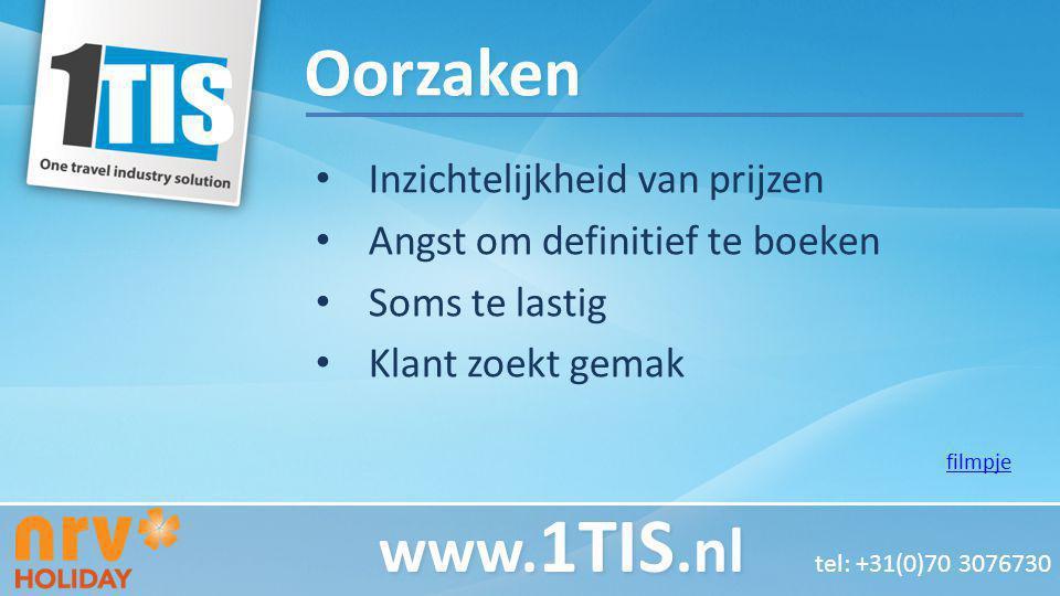 Oorzaken Inzichtelijkheid van prijzen Angst om definitief te boeken Soms te lastig Klant zoekt gemak www. 1TIS.nl www. 1TIS.nl tel: +31(0)70 3076730 f