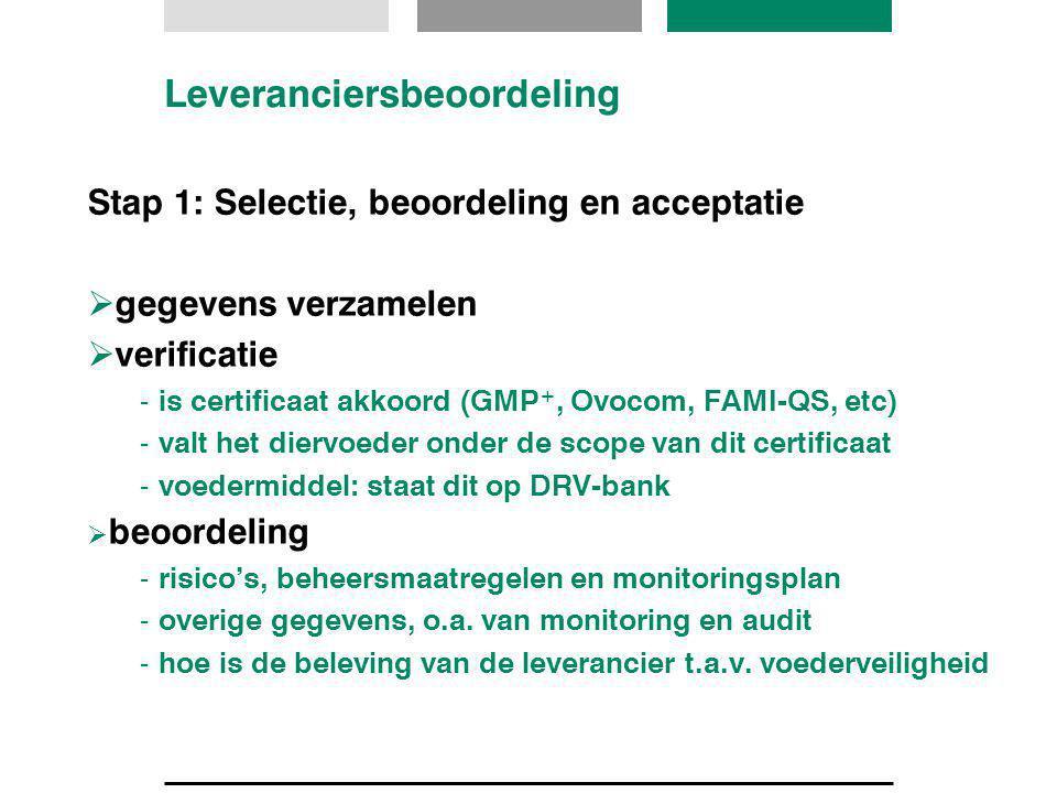 Leveranciersbeoordeling Stap 1: Selectie, beoordeling en acceptatie  gegevens verzamelen  verificatie -is certificaat akkoord (GMP +, Ovocom, FAMI-Q