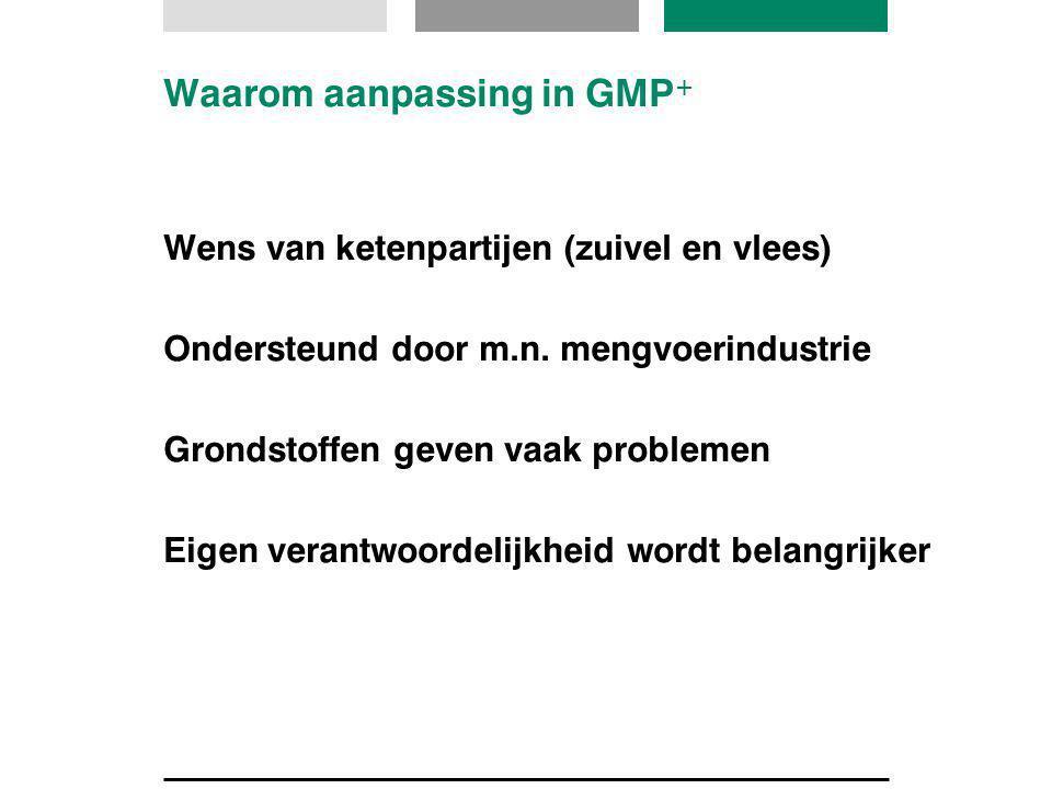 Waarom aanpassing in GMP + Wens van ketenpartijen (zuivel en vlees) Ondersteund door m.n. mengvoerindustrie Grondstoffen geven vaak problemen Eigen ve