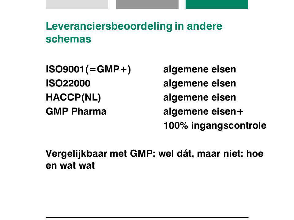 Leveranciersbeoordeling in andere schemas ISO9001(=GMP+)algemene eisen ISO22000algemene eisen HACCP(NL)algemene eisen GMP Pharmaalgemene eisen+ 100% i