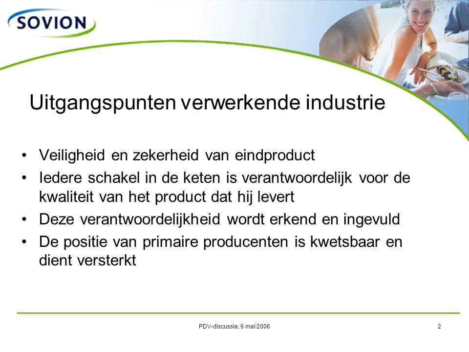 PDV-discussie, 9 mei 20062 Uitgangspunten verwerkende industrie Veiligheid en zekerheid van eindproduct Iedere schakel in de keten is verantwoordelijk voor de kwaliteit van het product dat hij levert Deze verantwoordelijkheid wordt erkend en ingevuld De positie van primaire producenten is kwetsbaar en dient versterkt