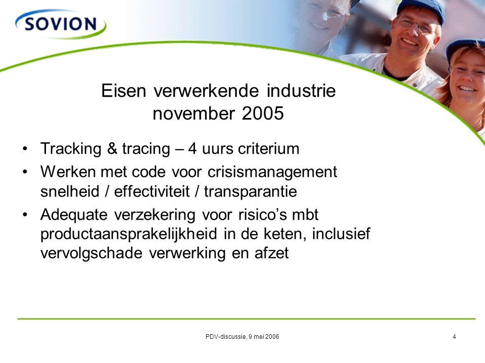 PDV-discussie, 9 mei 20065 Ontwikkelingen in Kwaliteitsbeleid Ontwikkeling van controle eindproduct naar procescontrole binnen internationaal geaccepteerde Codes of Practices Deze Codes of Practices omvatten voedselveiligheid, dierwelzijn, diergezondheid, milieu, arbeidsomstandigheden etc Organisatie procescontrole obv ISO 9001 Basis voedselveiligheid: HACCP obv wereldstandaard Codex Alimentarius => internationale markttoegang