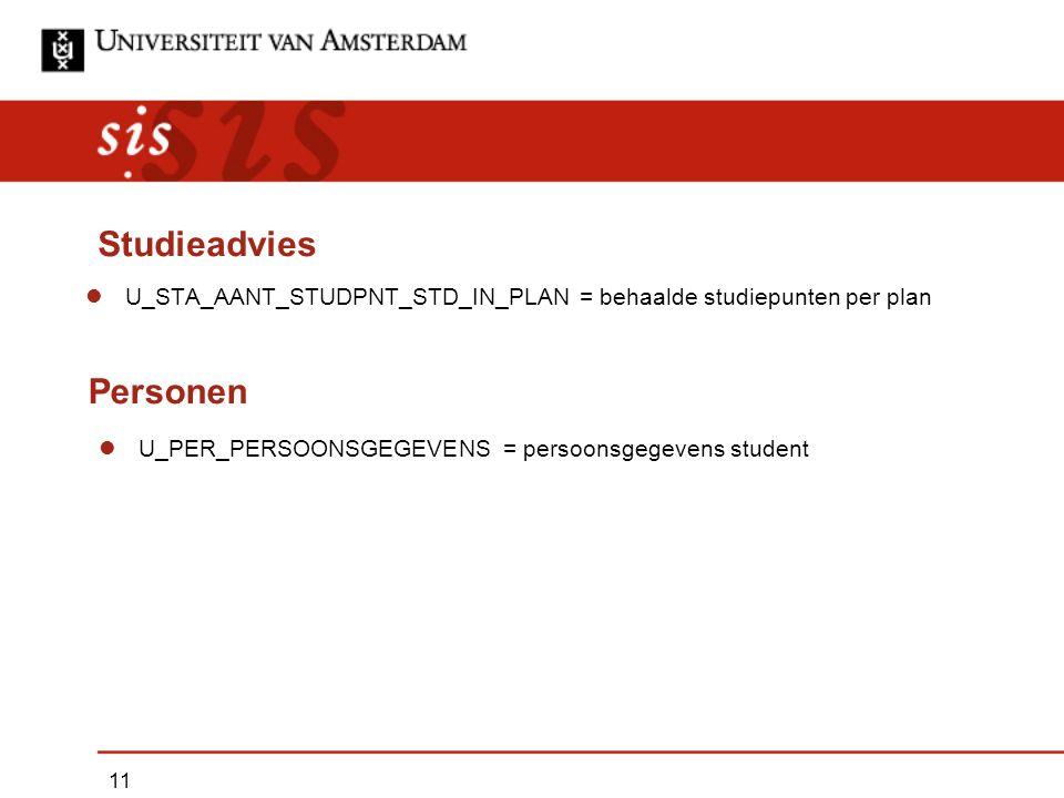 Studieadvies 11 U_STA_AANT_STUDPNT_STD_IN_PLAN = behaalde studiepunten per plan Personen U_PER_PERSOONSGEGEVENS = persoonsgegevens student