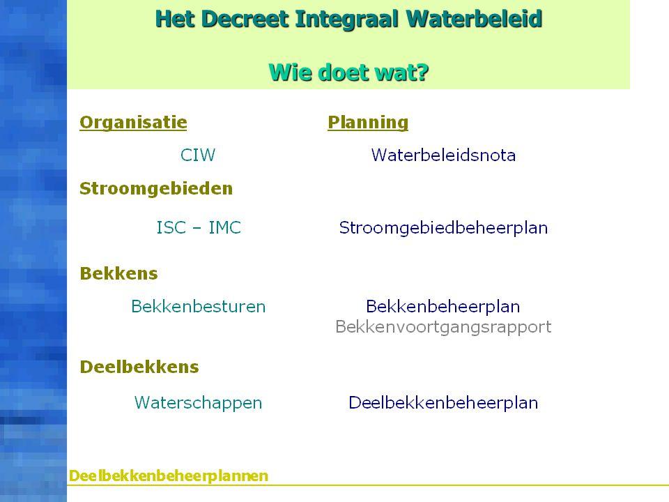 Het Decreet Integraal Waterbeleid Wie doet wat?