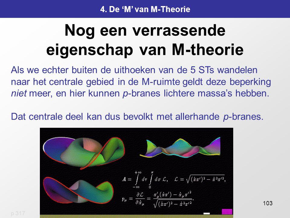 103 Nog een verrassende eigenschap van M-theorie 4.