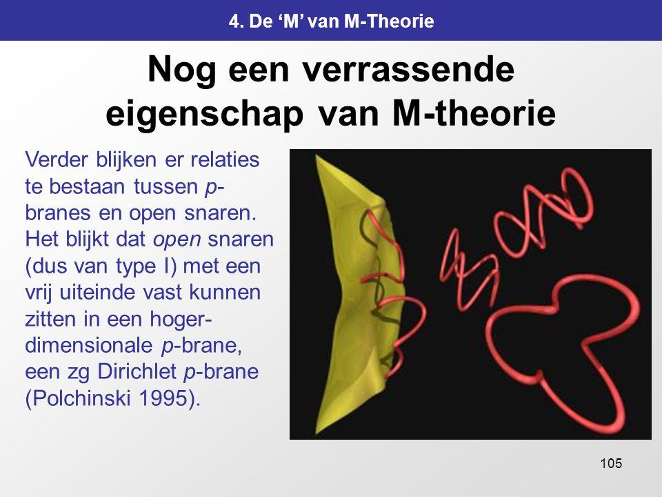105 Nog een verrassende eigenschap van M-theorie 4.