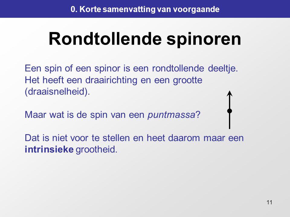 11 Rondtollende spinoren Een spin of een spinor is een rondtollende deeltje.