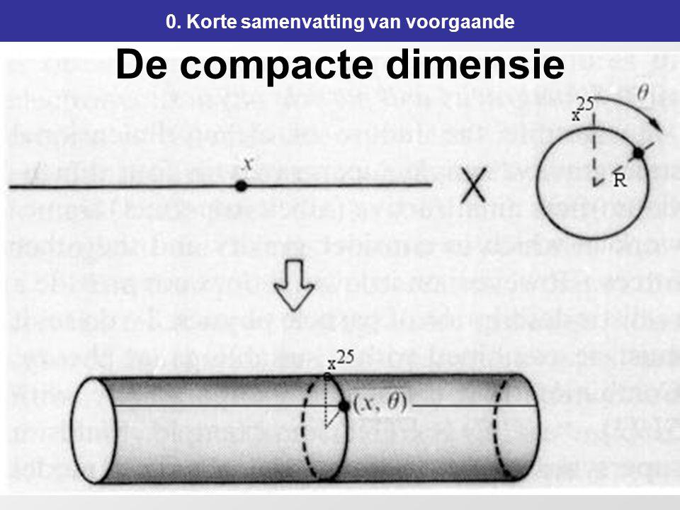 16 P 192 0. Korte samenvatting van voorgaande De compacte dimensie