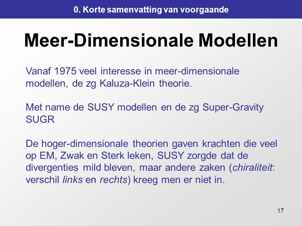 17 Meer-Dimensionale Modellen Vanaf 1975 veel interesse in meer-dimensionale modellen, de zg Kaluza-Klein theorie.