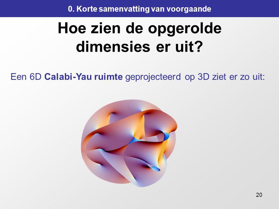 20 Hoe zien de opgerolde dimensies er uit.