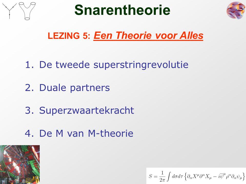 3 Snarentheorie LEZING 5: Een Theorie voor Alles 1.De tweede superstringrevolutie 2.Duale partners 3.Superzwaartekracht 4.De M van M-theorie