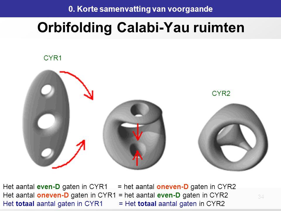 34 Orbifolding Calabi-Yau ruimten 0.