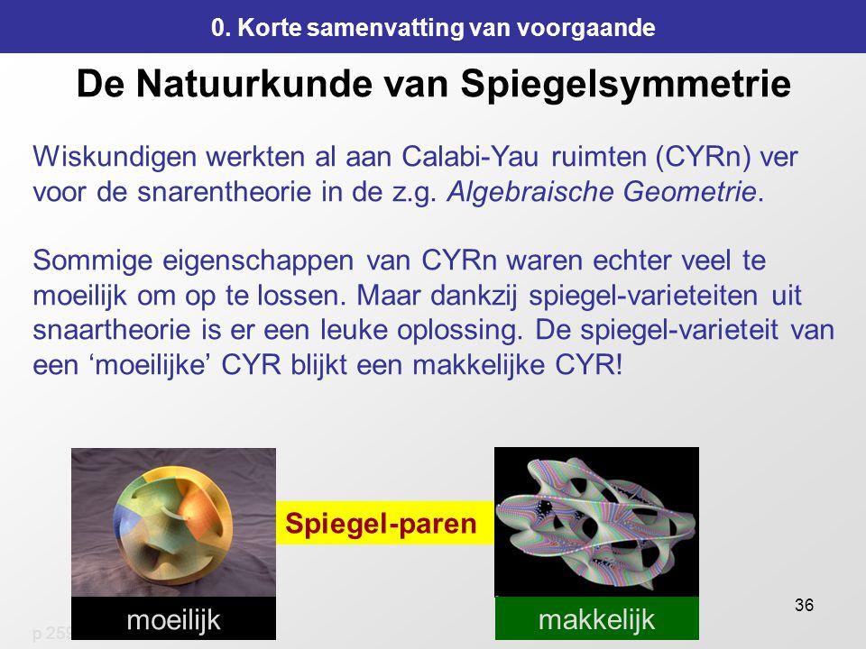 36 De Natuurkunde van Spiegelsymmetrie Wiskundigen werkten al aan Calabi-Yau ruimten (CYRn) ver voor de snarentheorie in de z.g.